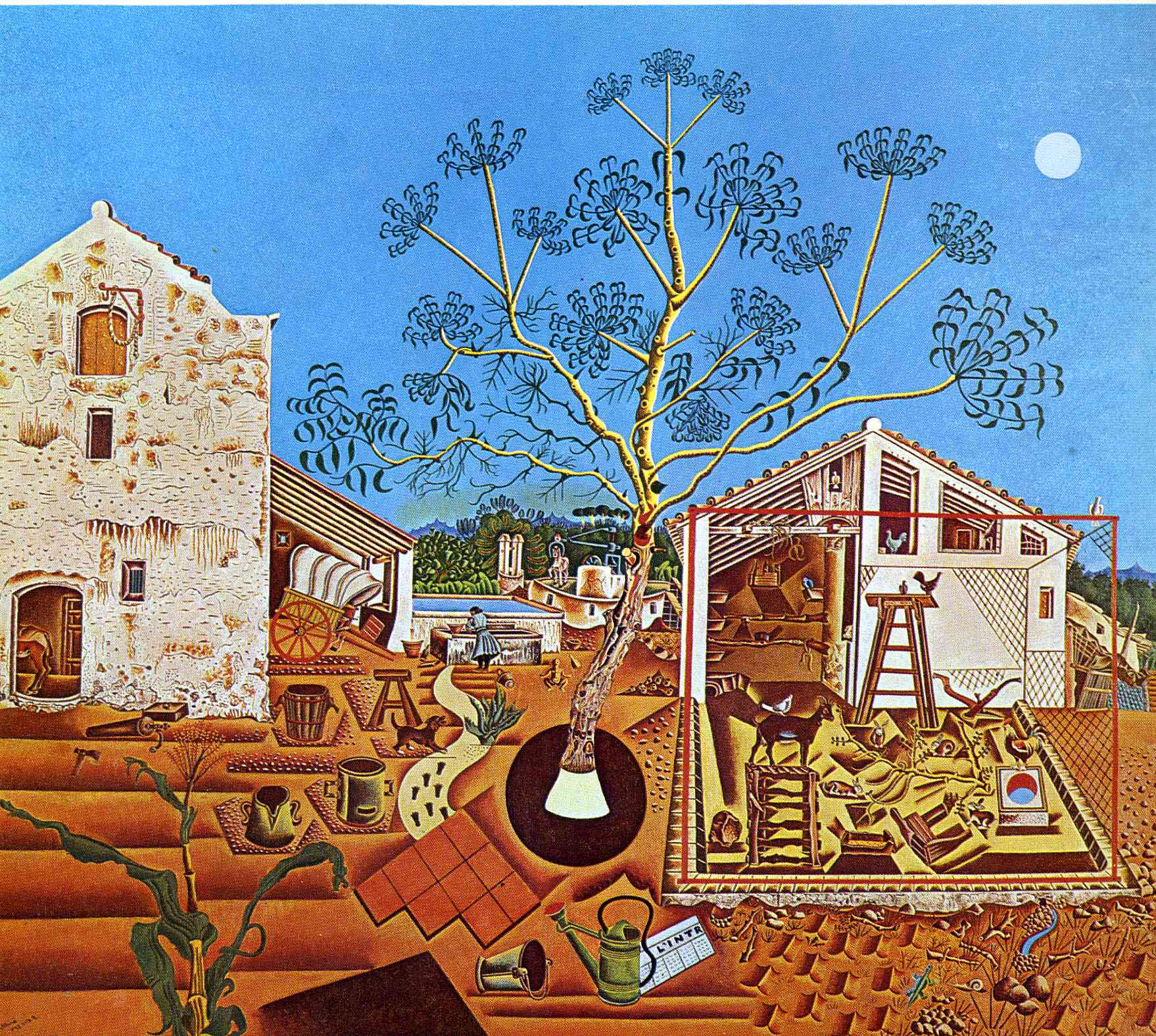 The Farm, 1921 - Joan ... Joan Miro Fauvism